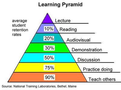 Sukses Belajar Cara-sukses-belajar